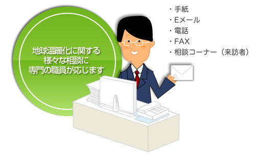 照会・相談イメージ